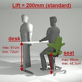 ergonomio__capiscolift_200mm___image6